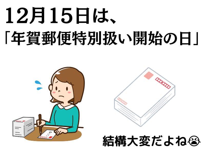 12月15日は、年賀郵便特別扱い開始の日