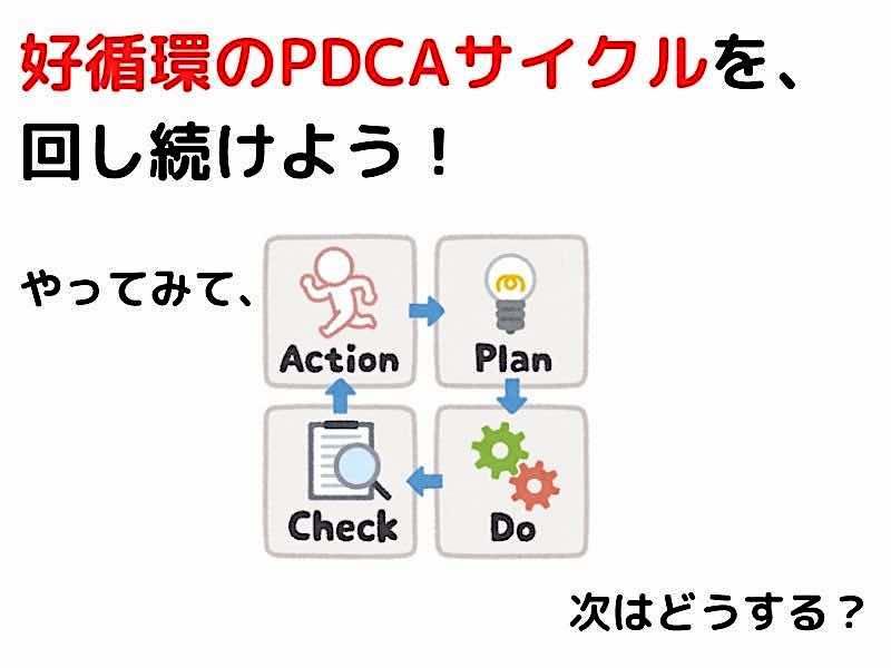 好循環のPDCAサイクルを回し続けよう